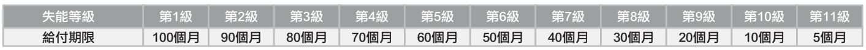 螢幕快照 2019-05-07 下午5.01.10